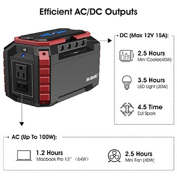 Best Portable Battery Generator Reviews